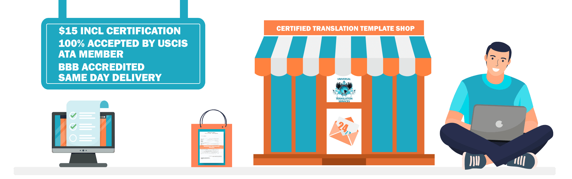 CERTIFICATE SHOP CERTIFIED TRANSLATION